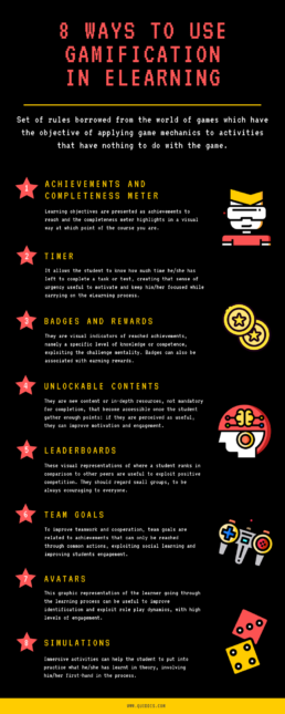 Infographic gamification elearning